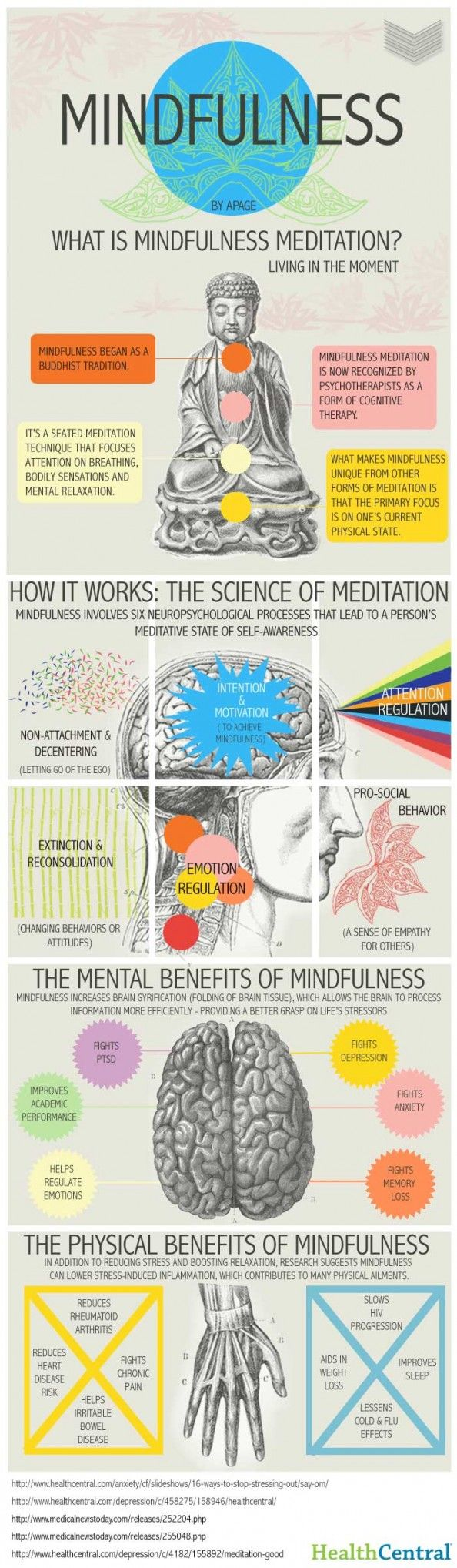 Mindfulness Infographic